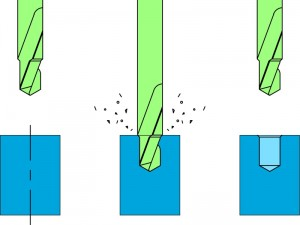 Polygon Solution's Rotary Broach Form Drill Graphic