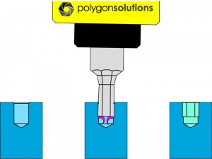 Polygon Solution's Rotary Broach and Chips Graphic