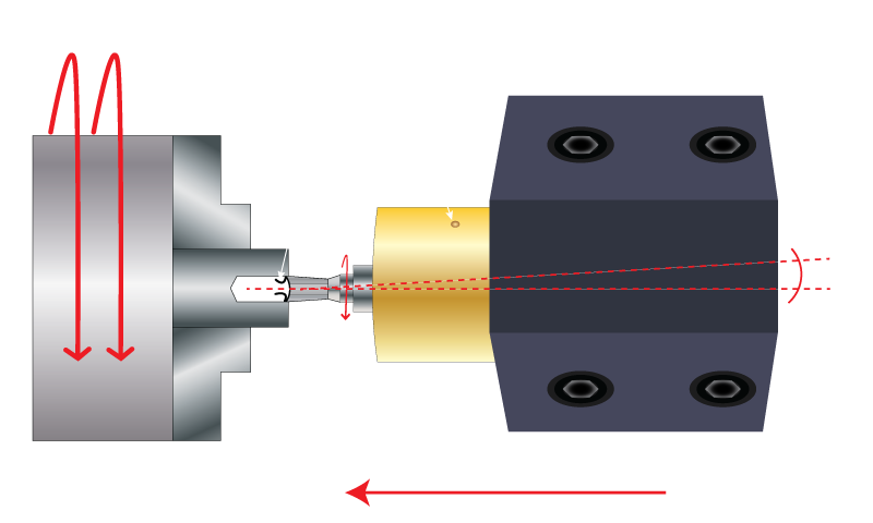 how rotary broaching works diagram large