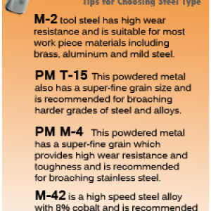 Rotary Broach Steel Types