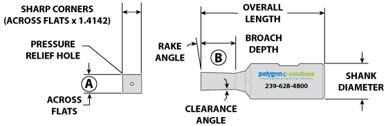 Square Rotary Broach Diagram