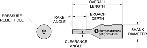 Torx Rotary Broach Diagram