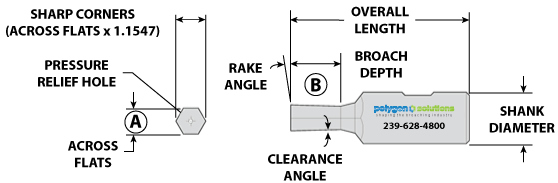 Hex Rotary Broach Diagram
