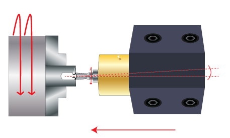 How Rotary Broaching Works Diagram & Technical Information